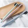 Полость рта - Зубные щётки и пасты
